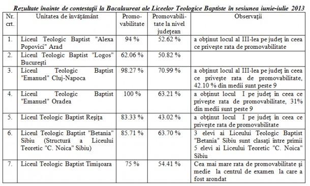 bac-licee-baptiste