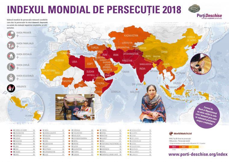 Open Doors a publicat Indexul Mondial de Persecuție pentru 2018!