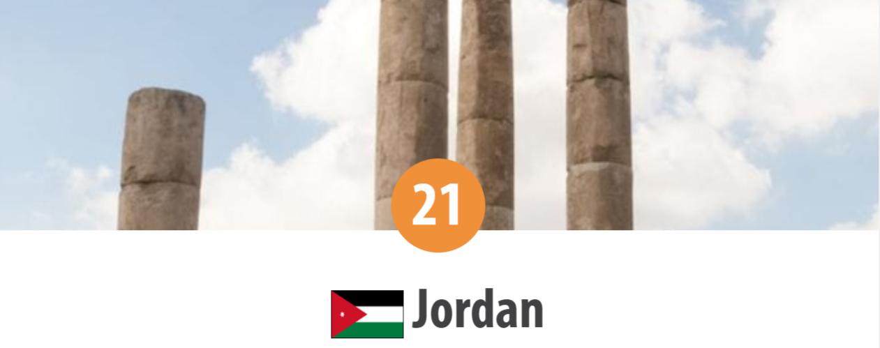 Iordania - locul 21 in Indexul Mondial al Persecuției