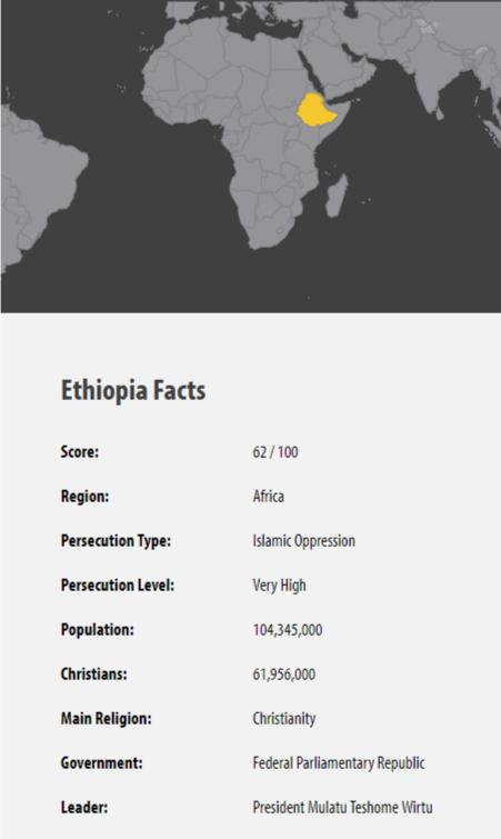 Etiopia - locul 29 în Topul Mondial al Persecuției