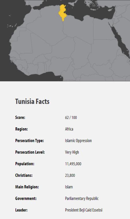 Tunisia - locul 30 în Topul Mondial al Persecuției