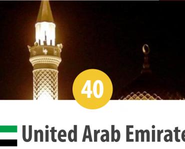 E.A.U. - locul 40 în Topul Mondial al Persecuției