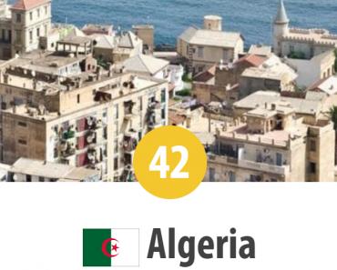 Algeria - locul 42 în Topul Mondial al Persecuției