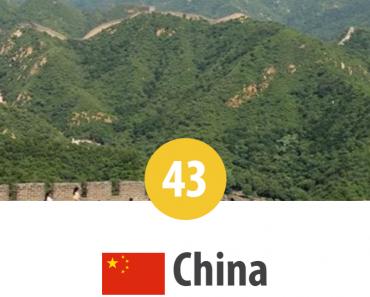 China - locul 43 în Topul Mondial al Persecuției