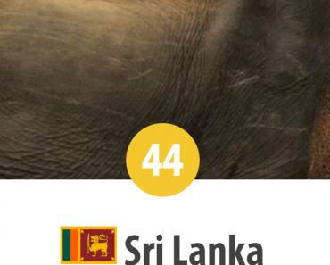 Sri Lanka - locul 44 în Topul Mondial al Persecuției