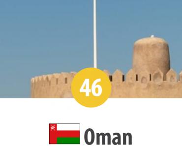 Oman - locul 46 în Topul Mondial al Persecuției