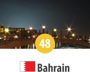 Bahrain - locul 48 în Topul Mondial al Persecuției