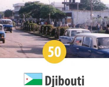 Djibouti - locul 50 în Topul Mondial al Persecuției